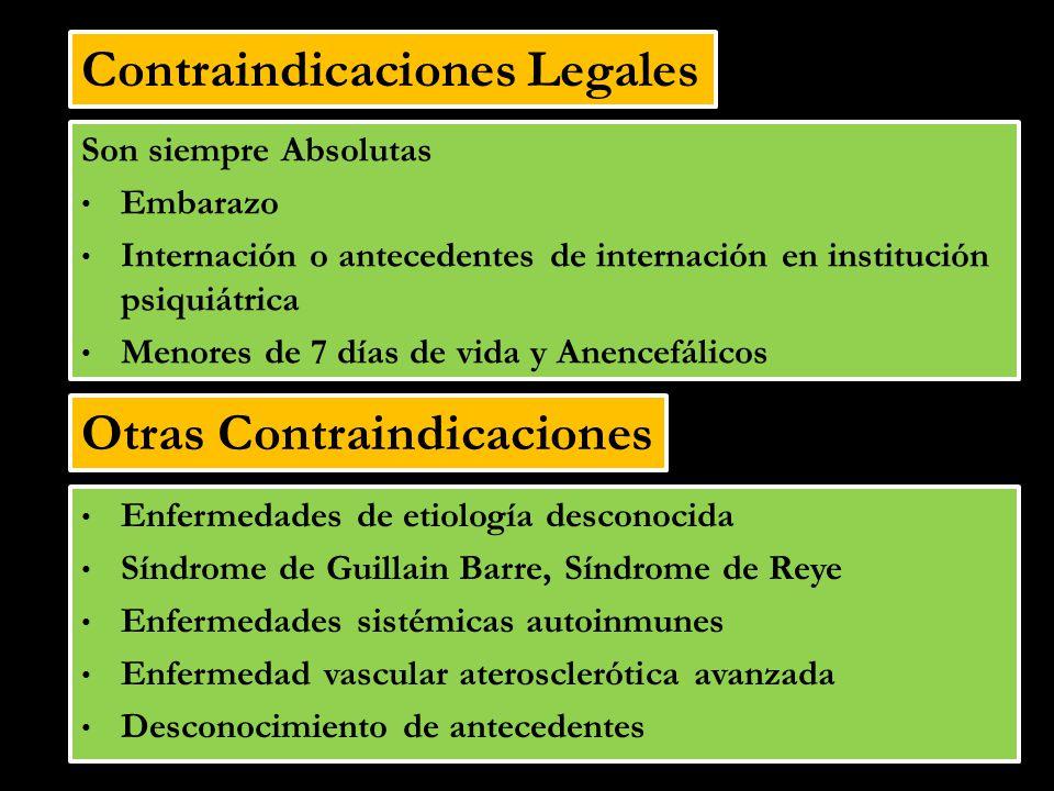 Contraindicaciones Legales