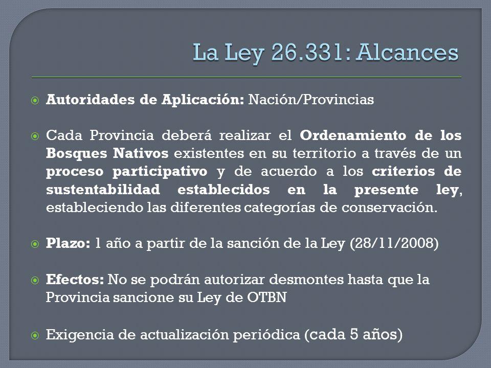 La Ley 26.331: Alcances Autoridades de Aplicación: Nación/Provincias