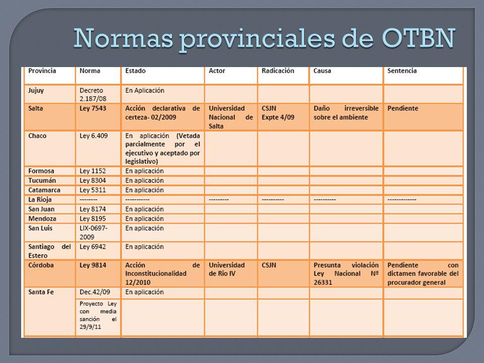 Normas provinciales de OTBN