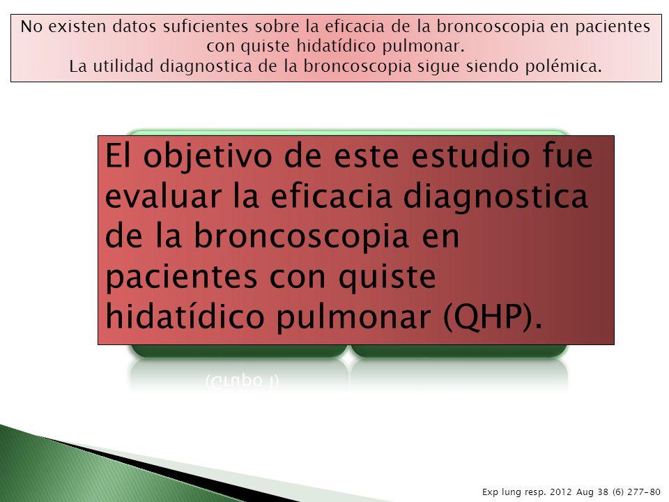 No existen datos suficientes sobre la eficacia de la broncoscopia en pacientes con quiste hidatídico pulmonar.
