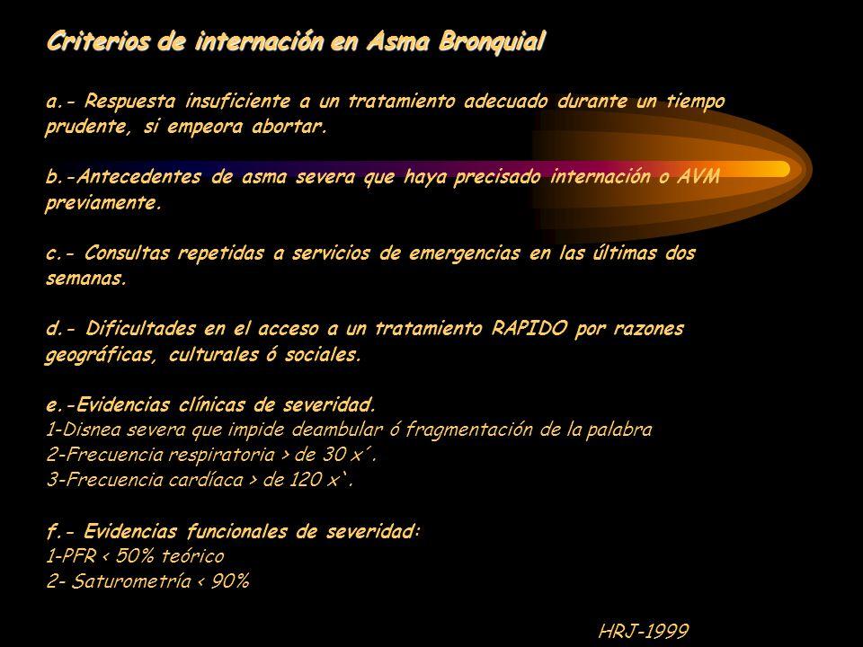Criterios de internación en Asma Bronquial a