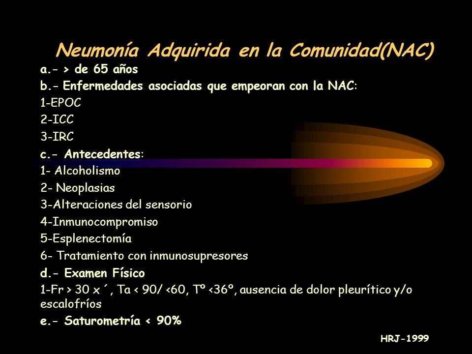 Neumonía Adquirida en la Comunidad(NAC)