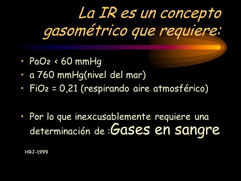 La IR es un concepto gasométrico que requiere: