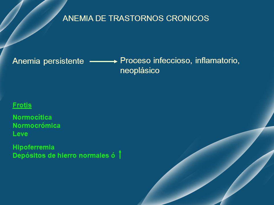 ANEMIA DE TRASTORNOS CRONICOS