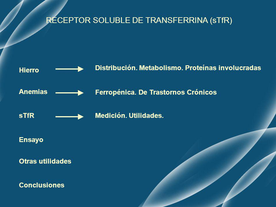 RECEPTOR SOLUBLE DE TRANSFERRINA (sTfR)