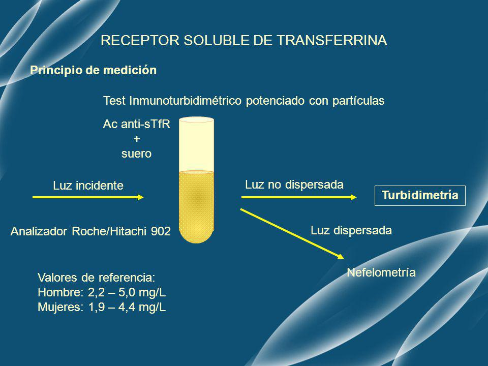 RECEPTOR SOLUBLE DE TRANSFERRINA