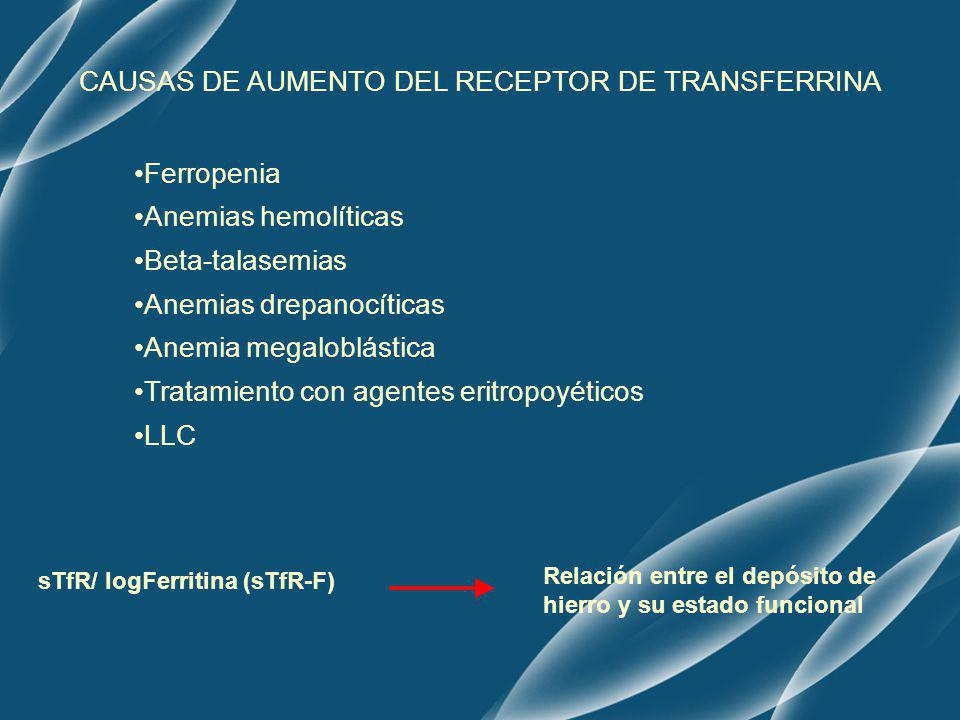 CAUSAS DE AUMENTO DEL RECEPTOR DE TRANSFERRINA