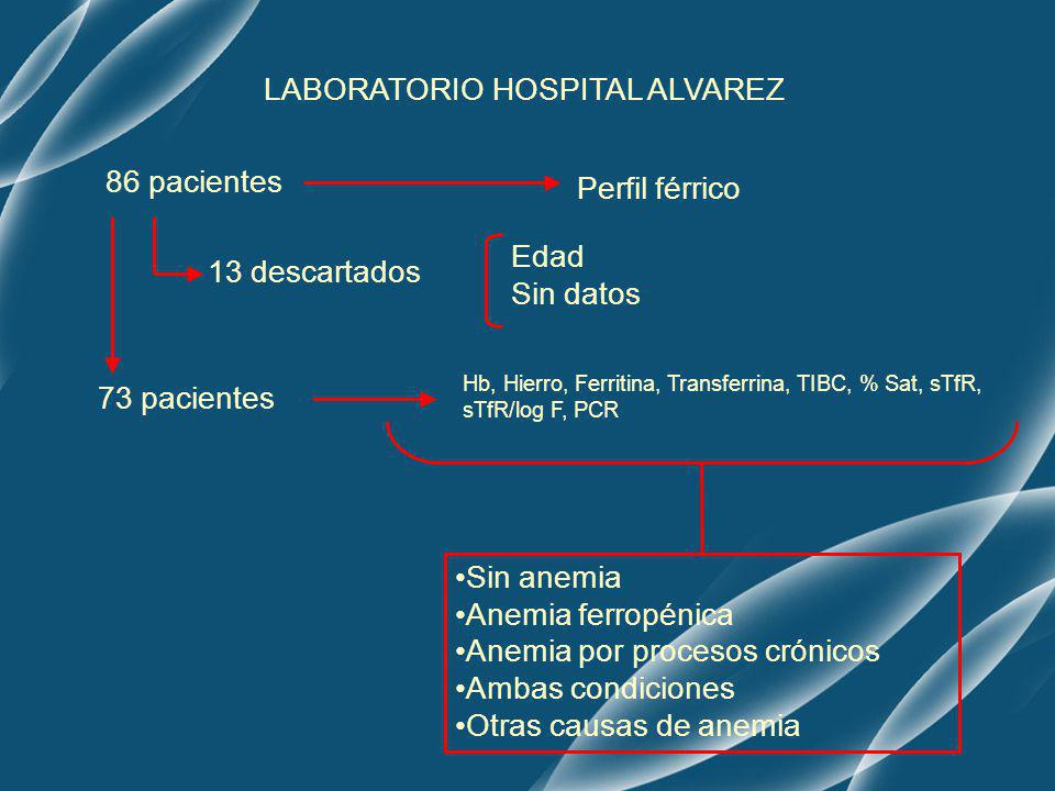 LABORATORIO HOSPITAL ALVAREZ