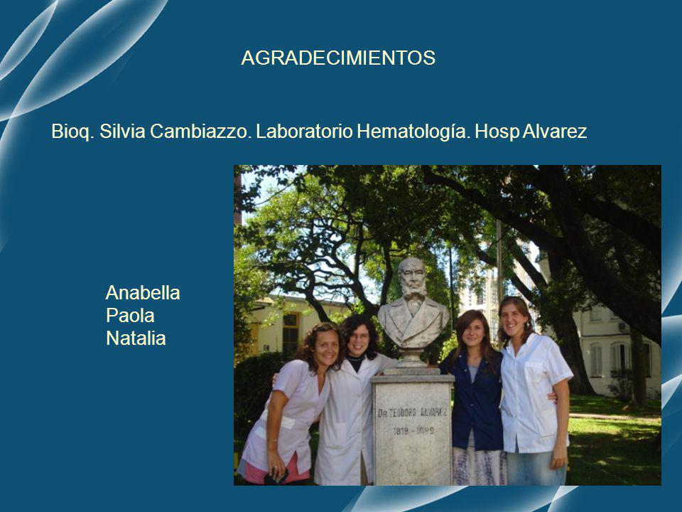 AGRADECIMIENTOS Bioq. Silvia Cambiazzo. Laboratorio Hematología.