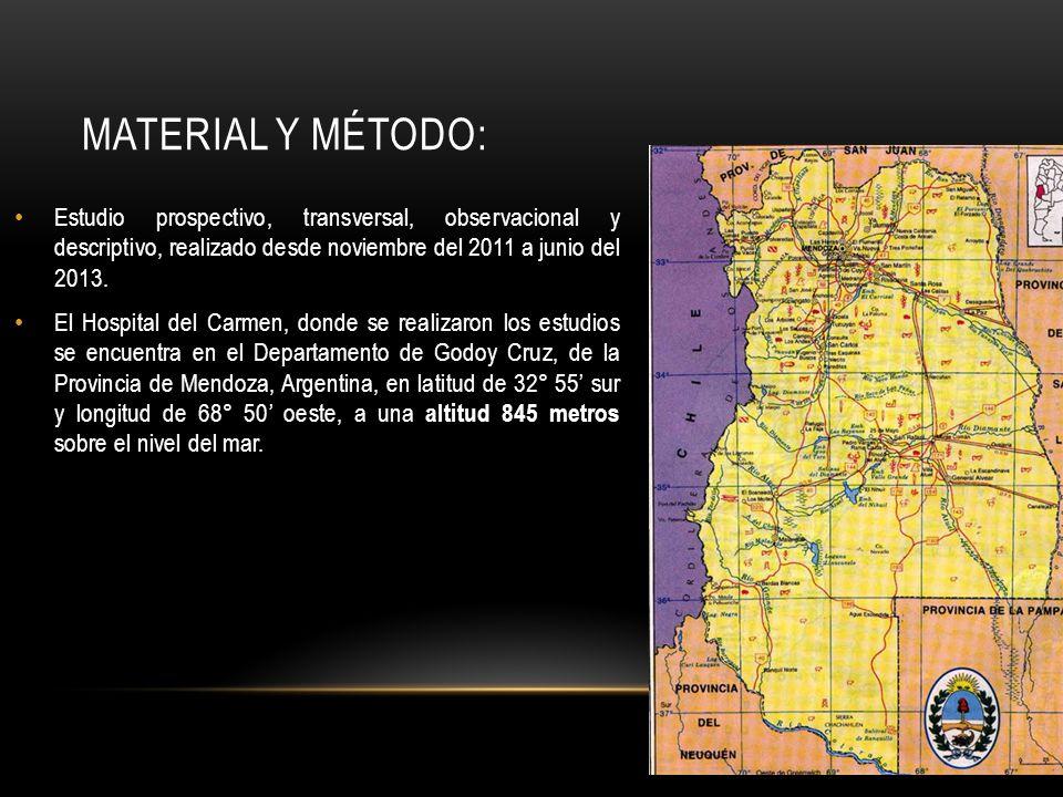 Material y método: Estudio prospectivo, transversal, observacional y descriptivo, realizado desde noviembre del 2011 a junio del 2013.