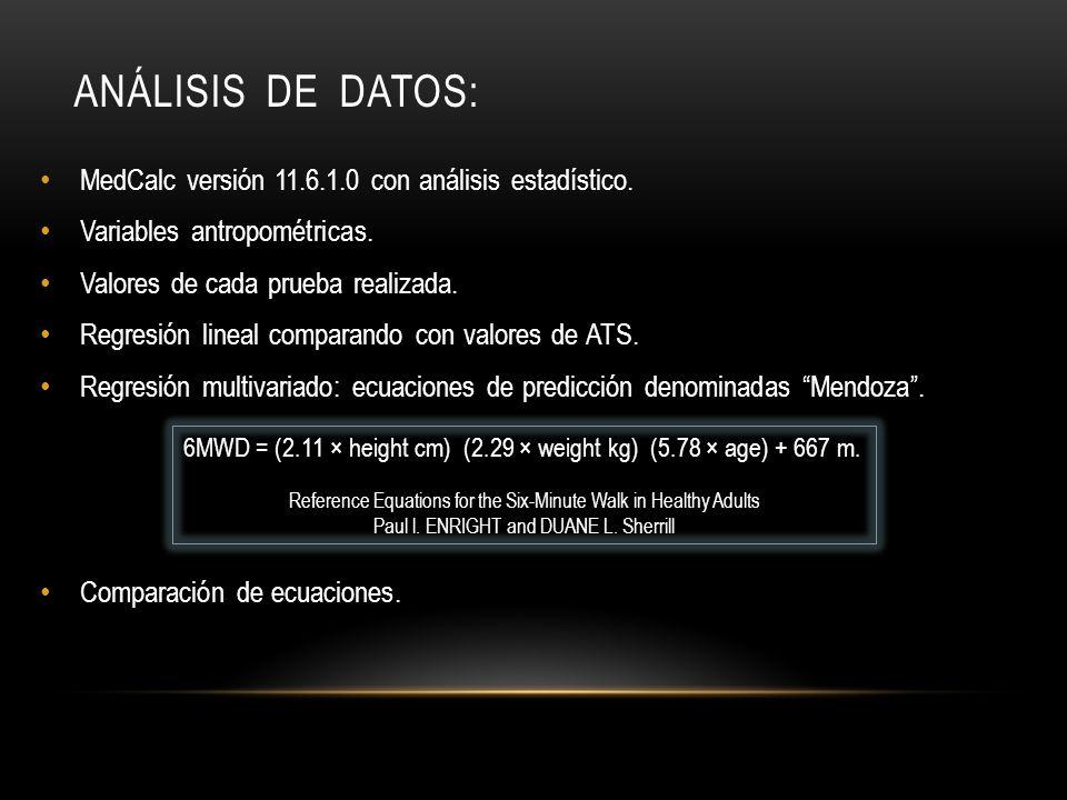 Análisis de datos: MedCalc versión 11.6.1.0 con análisis estadístico.
