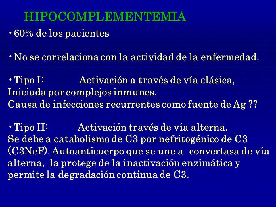 HIPOCOMPLEMENTEMIA 60% de los pacientes