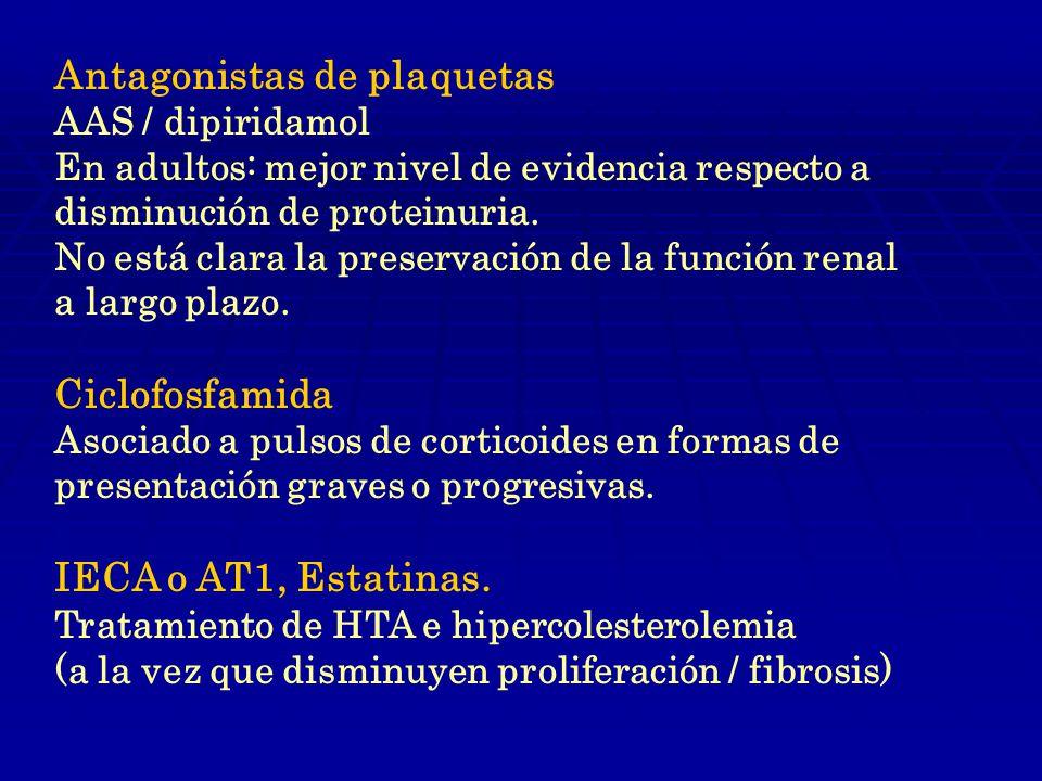 Antagonistas de plaquetas