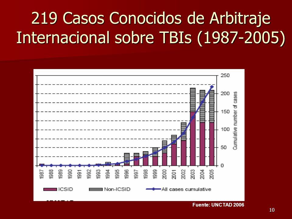 219 Casos Conocidos de Arbitraje Internacional sobre TBIs (1987-2005)