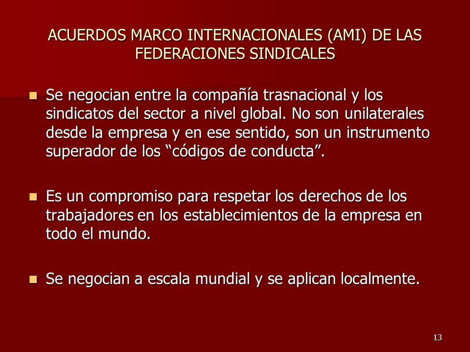 ACUERDOS MARCO INTERNACIONALES (AMI) DE LAS FEDERACIONES SINDICALES