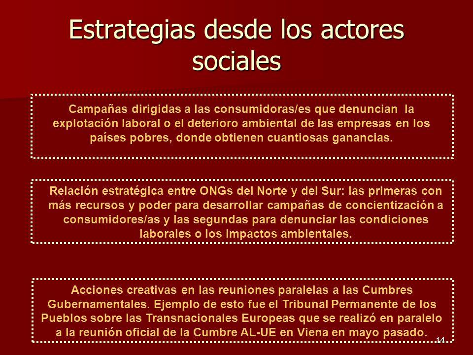 Estrategias desde los actores sociales