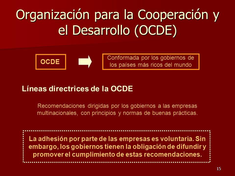 Organización para la Cooperación y el Desarrollo (OCDE)