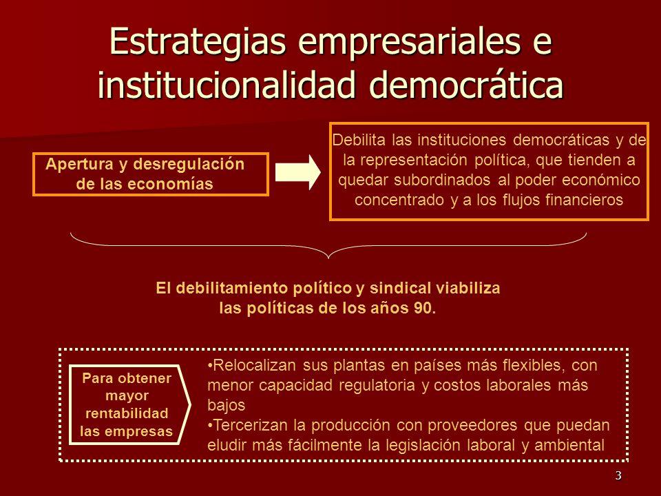 Estrategias empresariales e institucionalidad democrática