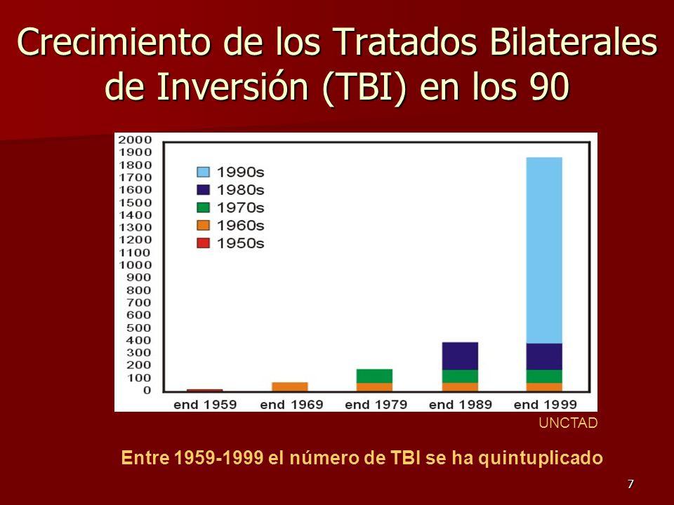 Crecimiento de los Tratados Bilaterales de Inversión (TBI) en los 90