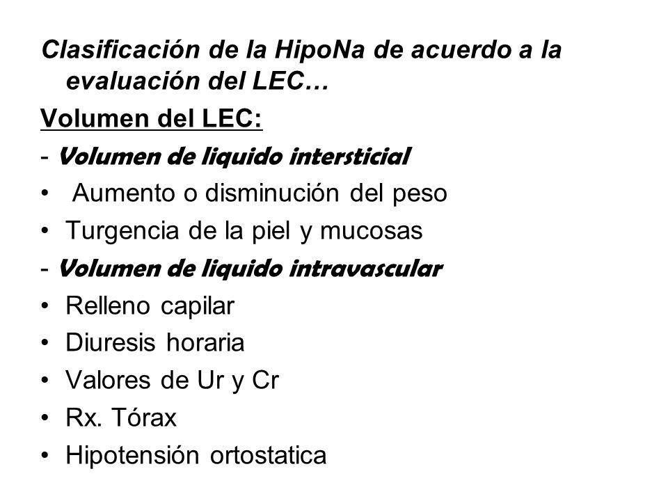 Clasificación de la HipoNa de acuerdo a la evaluación del LEC…
