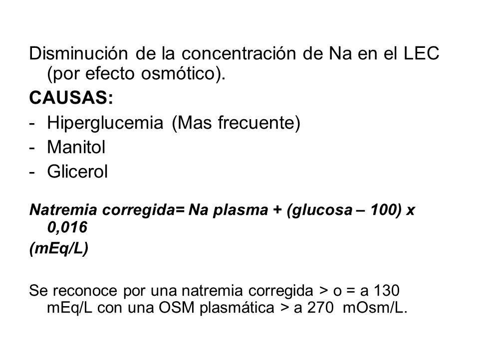 Disminución de la concentración de Na en el LEC (por efecto osmótico).