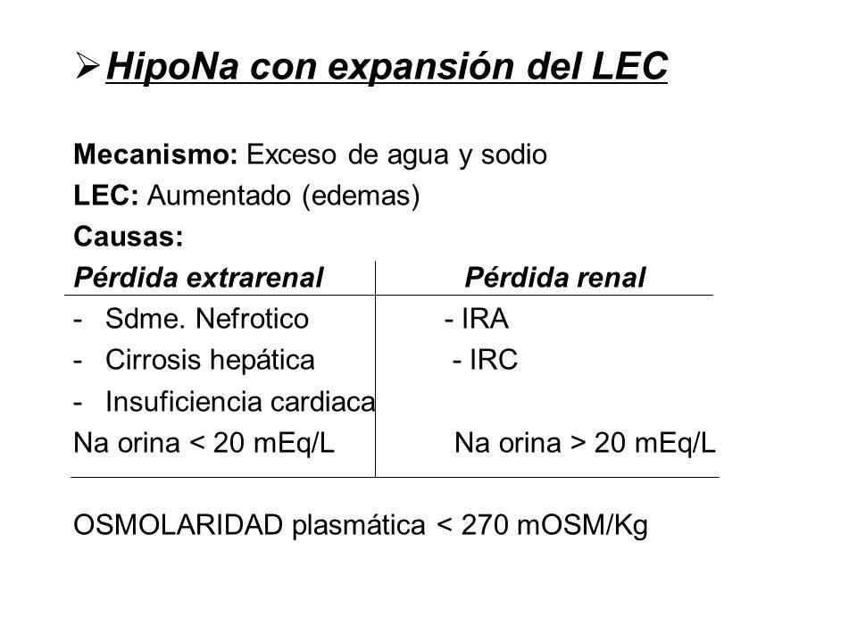 HipoNa con expansión del LEC