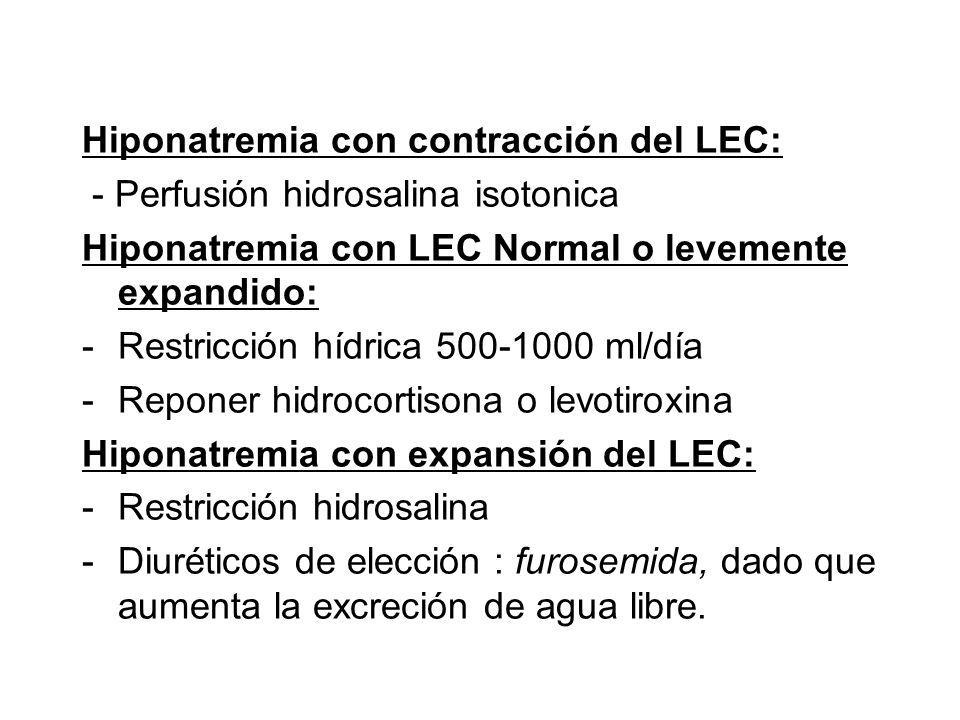 Hiponatremia con contracción del LEC: