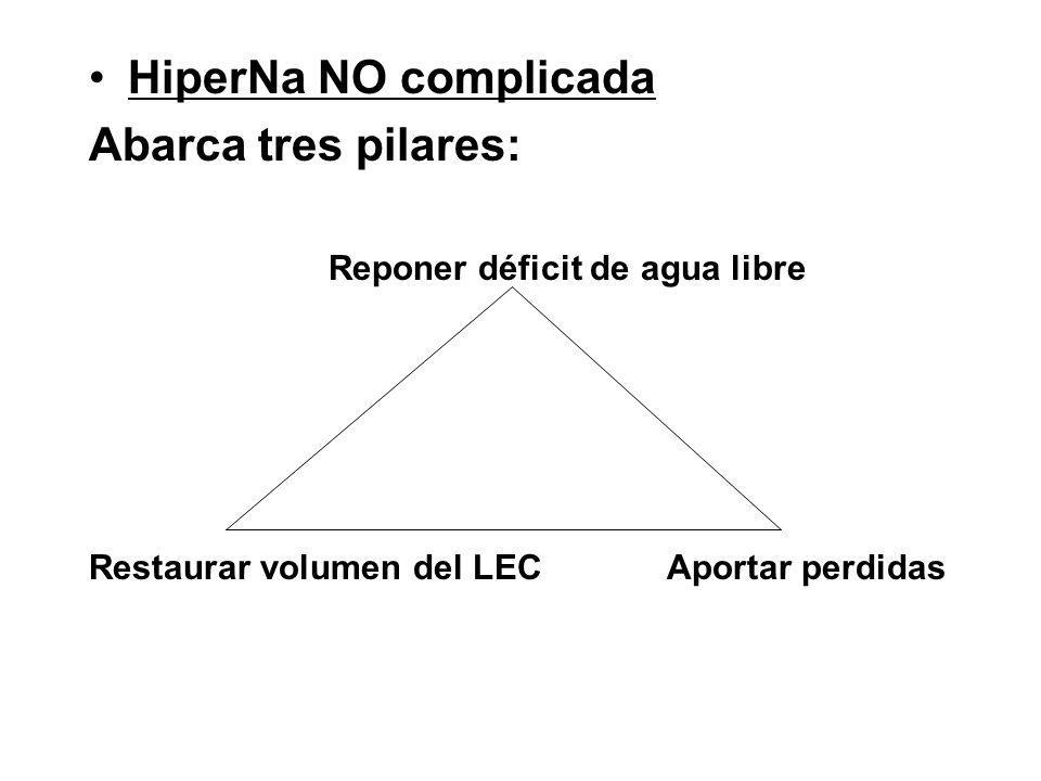 HiperNa NO complicada Abarca tres pilares: