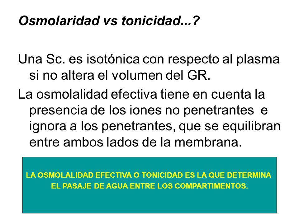 Osmolaridad vs tonicidad...