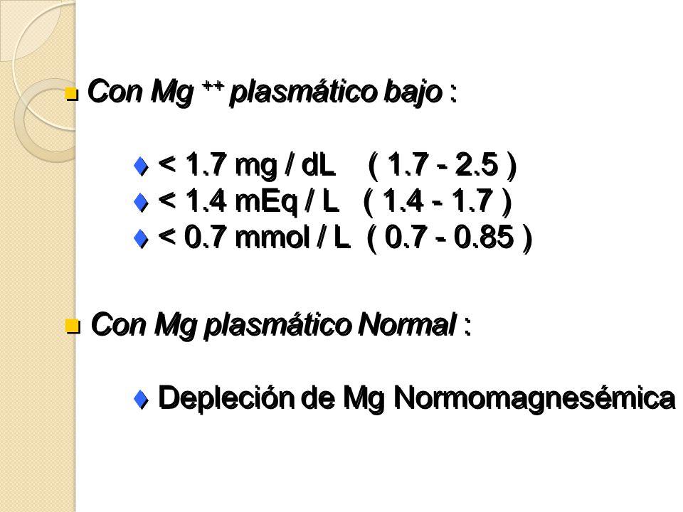 Con Mg plasmático Normal : Depleción de Mg Normomagnesémica