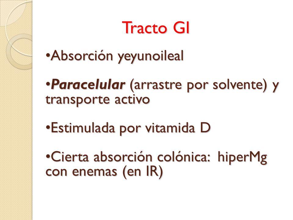 Tracto GI Absorción yeyunoileal