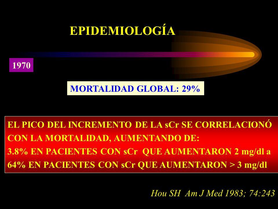 EPIDEMIOLOGÍA 1970 MORTALIDAD GLOBAL: 29%