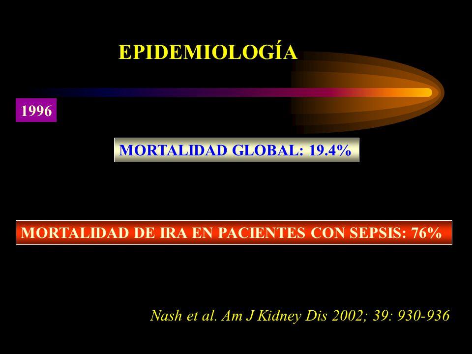 EPIDEMIOLOGÍA 1996 MORTALIDAD GLOBAL: 19.4%