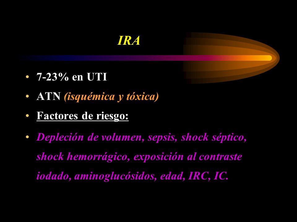 IRA 7-23% en UTI ATN (isquémica y tóxica) Factores de riesgo: