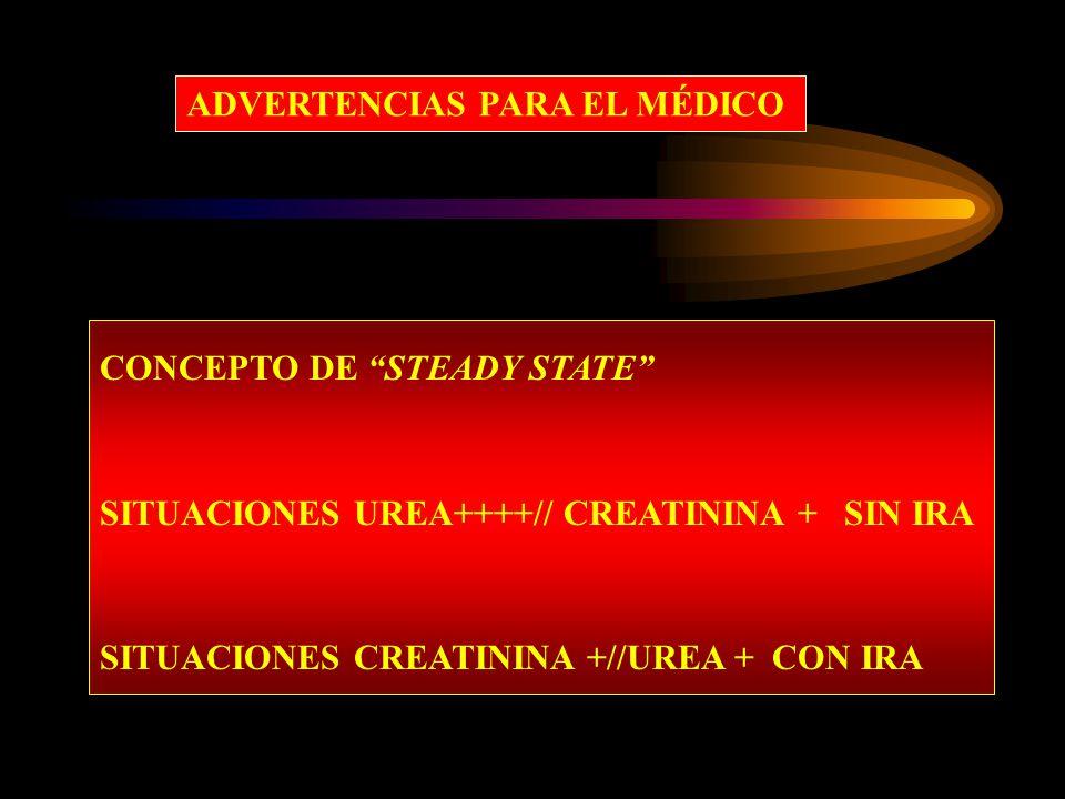ADVERTENCIAS PARA EL MÉDICO
