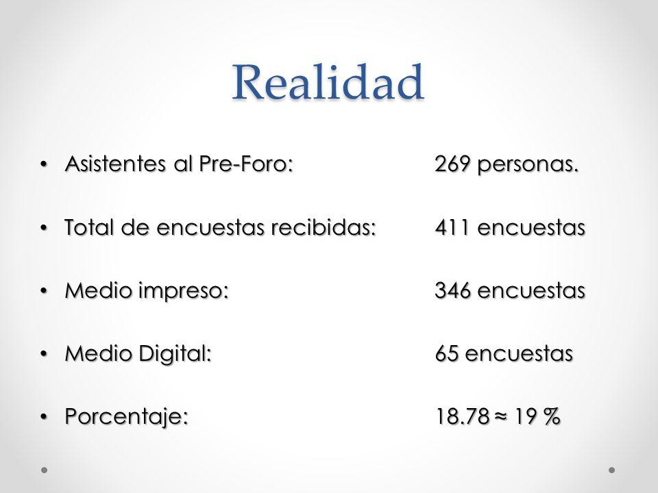 Realidad Asistentes al Pre-Foro: 269 personas.