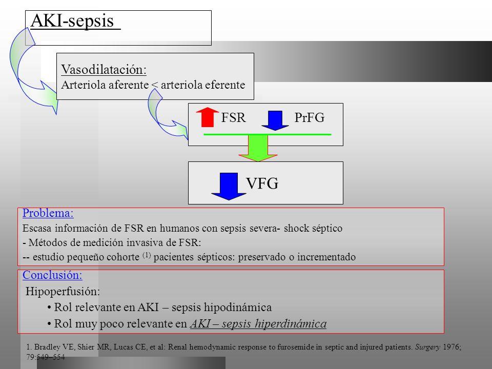 AKI-sepsis Vasodilatación: FSR PrFG VFG