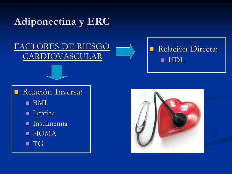 Adiponectina y ERC FACTORES DE RIESGO CARDIOVASCULAR Relación Directa: