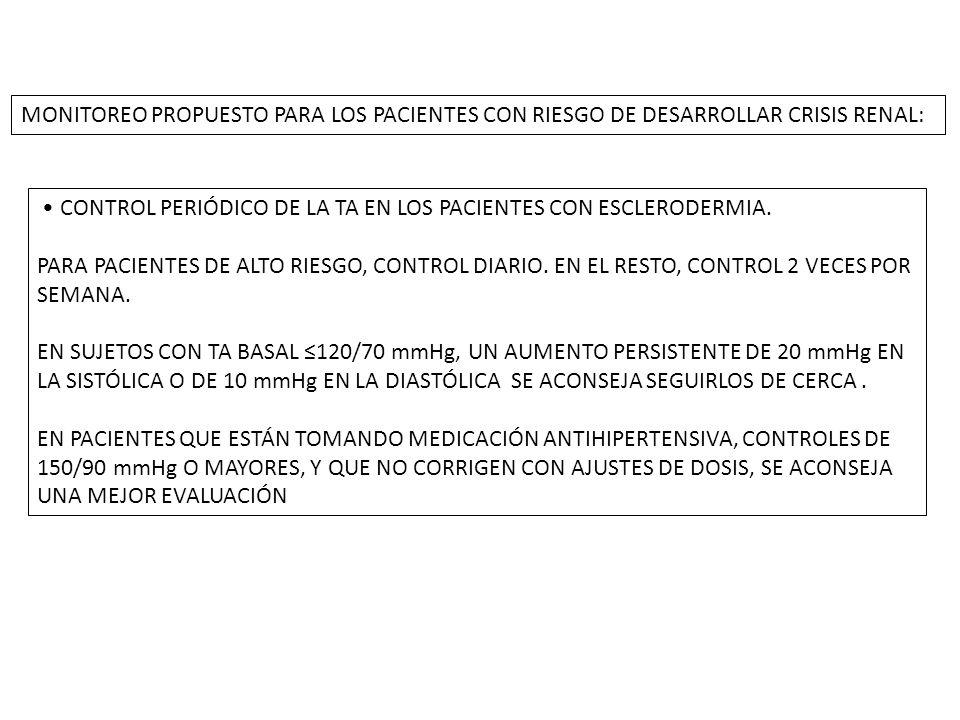 MONITOREO PROPUESTO PARA LOS PACIENTES CON RIESGO DE DESARROLLAR CRISIS RENAL: