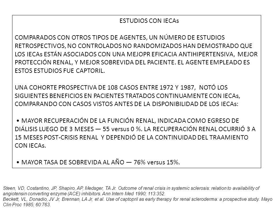 • MAYOR TASA DE SOBREVIDA AL AÑO — 76% versus 15%.