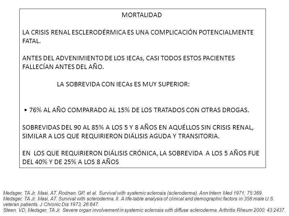 LA SOBREVIDA CON IECAs ES MUY SUPERIOR: