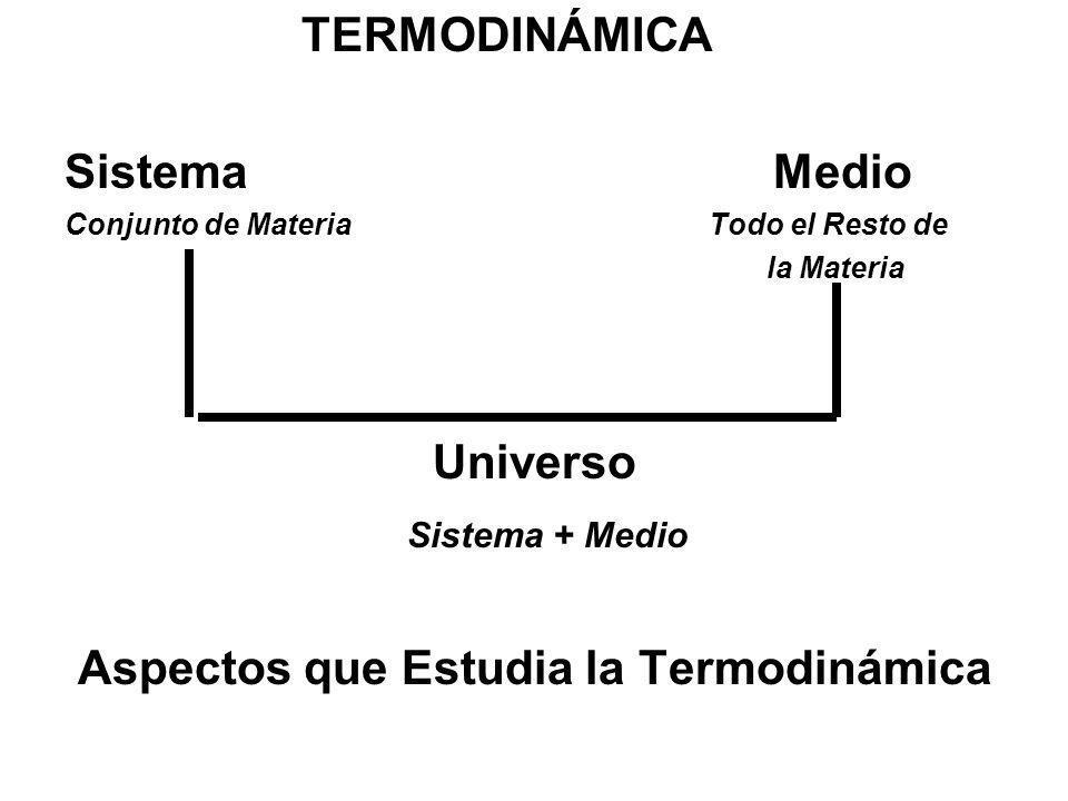 Aspectos que Estudia la Termodinámica