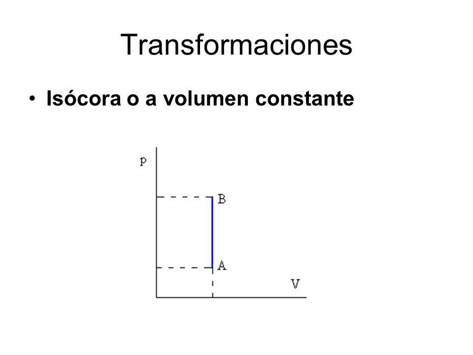 Transformaciones Isócora o a volumen constante