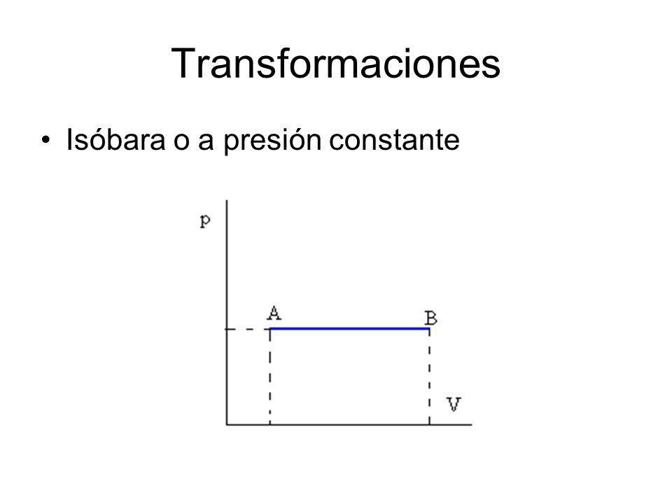Transformaciones Isóbara o a presión constante
