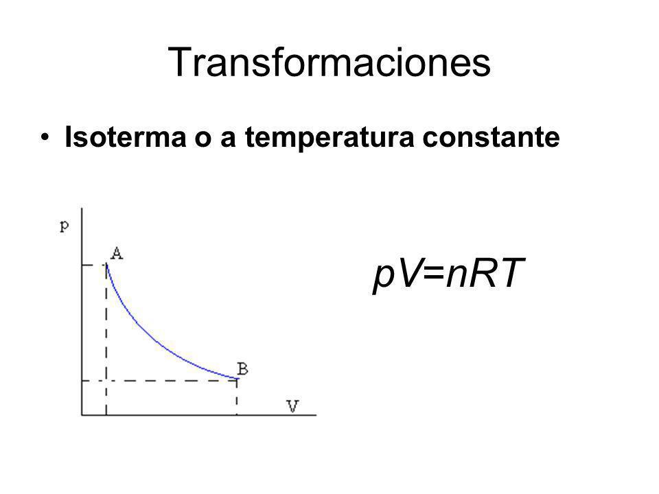 Transformaciones Isoterma o a temperatura constante pV=nRT