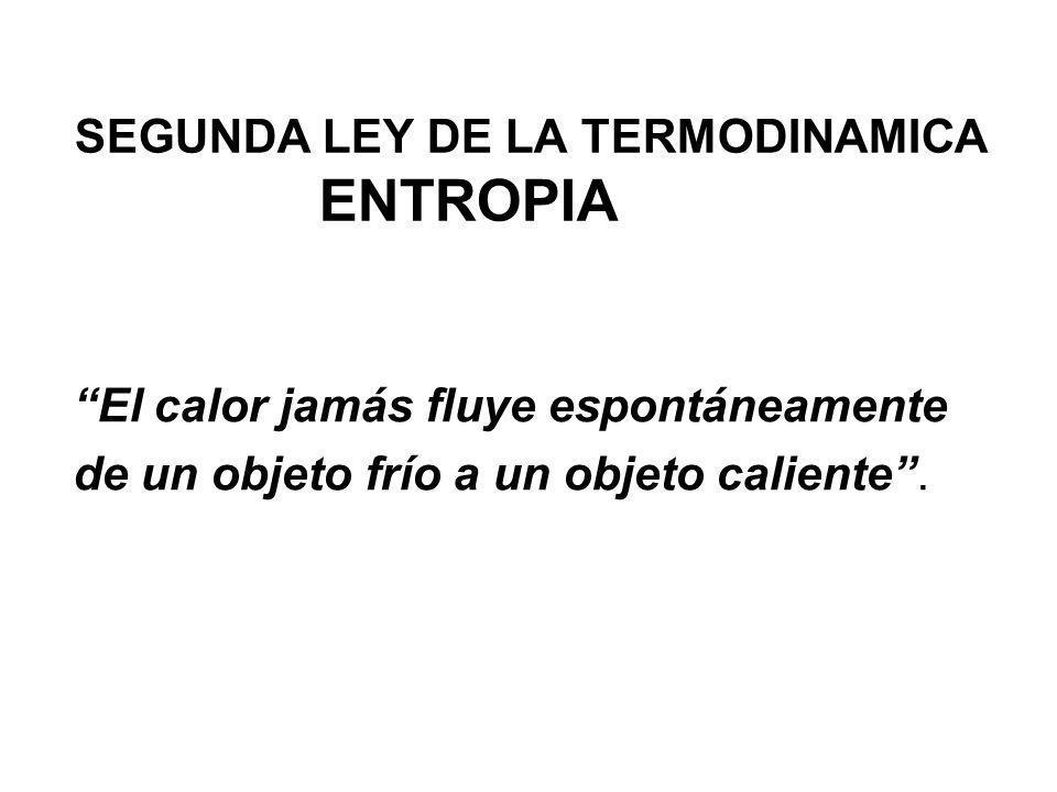 SEGUNDA LEY DE LA TERMODINAMICA ENTROPIA
