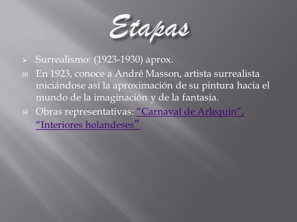 Etapas Surrealismo: (1923-1930) aprox.