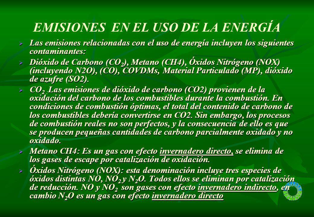 EMISIONES EN EL USO DE LA ENERGÍA