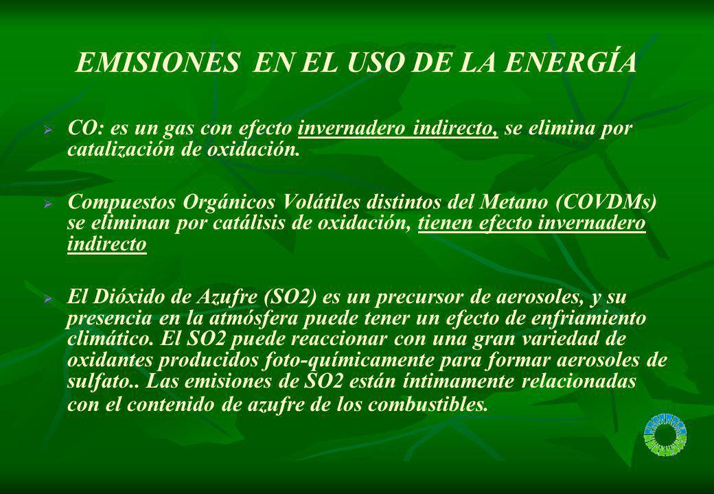 EMISIONES EN EL USO DE BIOCOMBUSTIBLES