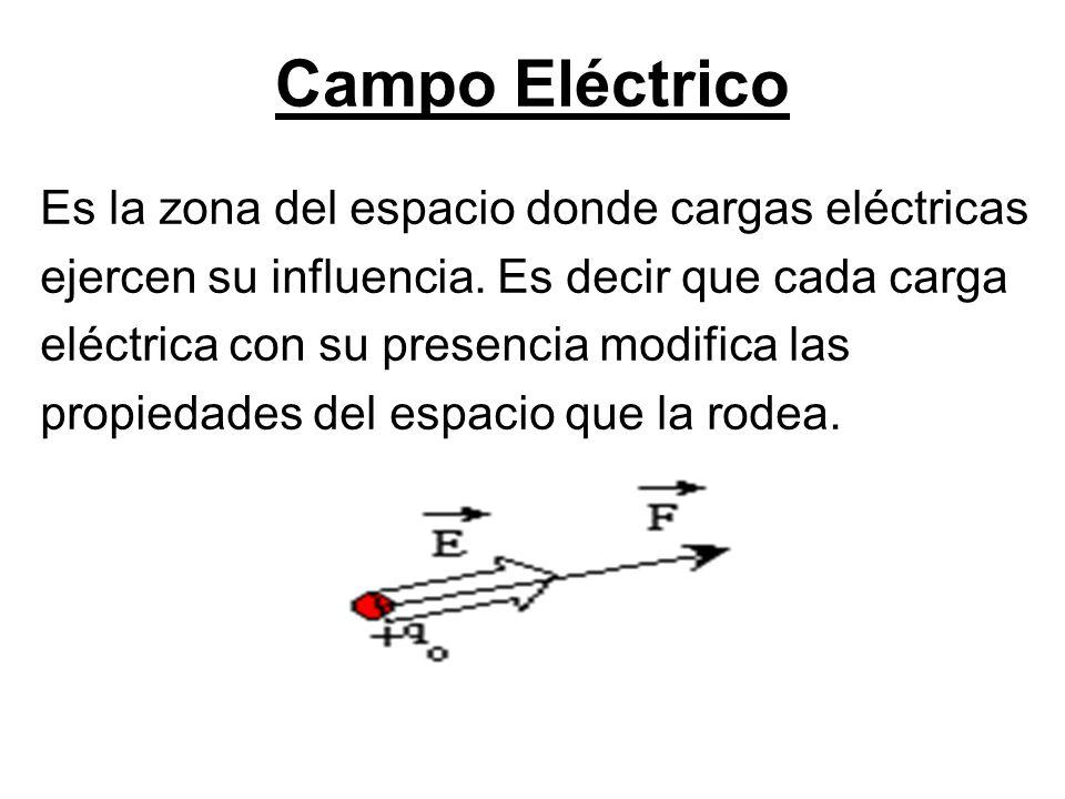 Campo Eléctrico Es la zona del espacio donde cargas eléctricas